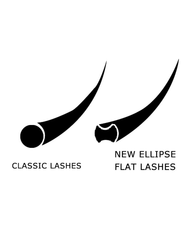 Platinum grade ellipse flat lash  J Curl 0.20 mm 6-18mm Individual Lash Extensions 12 rows Wholesale Eyelash Vendors