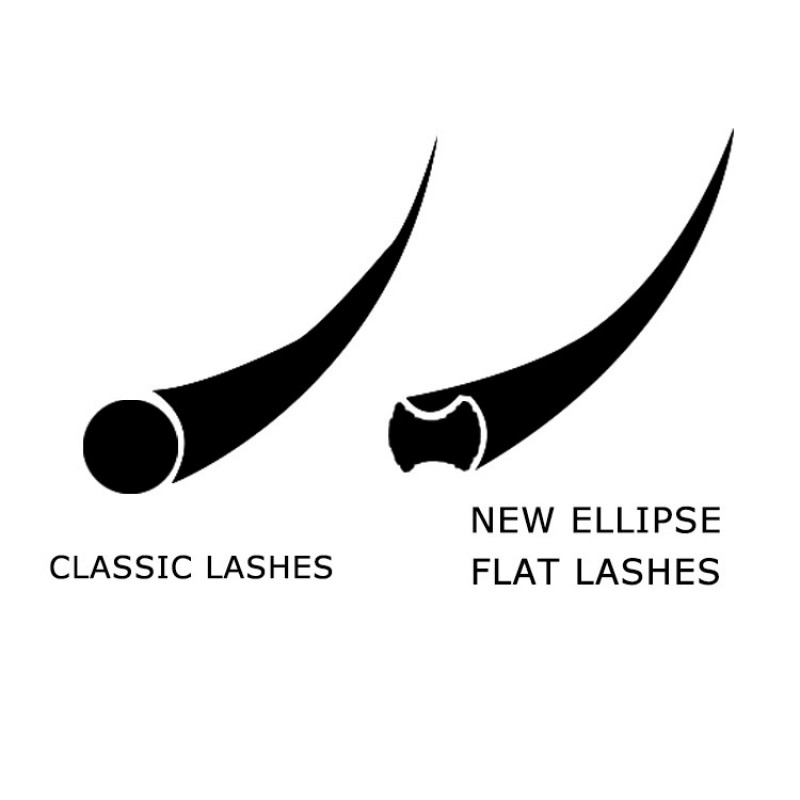 Crown Grade ellipse Flat Lash short split tips black color C Curl 0.20 mm 6-18mm Individual Lash Extensions 12 rows Wholesale Eyelash Vendors